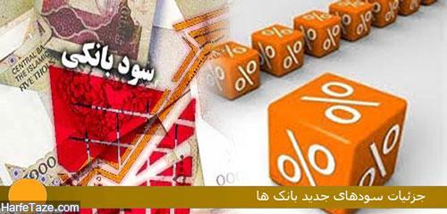 نرخ سود بانک