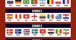 گروه بندی تیم های جام جهانی 2018 روسیه