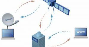 جزئیات اینترنت ماهواره ای رایگان برای خاورمیانه چیست؟
