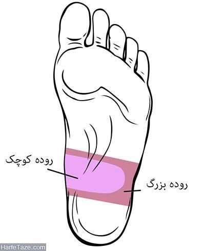 ماساژ پا