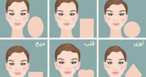 موارد مهمی که باید در مورد چهره خوانی بدانید