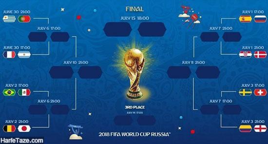 برنامه بازیهای مرحله حذفی و یک هشتم نهایی جام جهانی