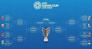 برنامه یک هشتم نهایی جام ملت های آسیا 2019