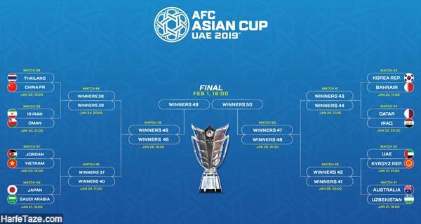 یک هشتم نهایی بازی های جام ملت های آسیا