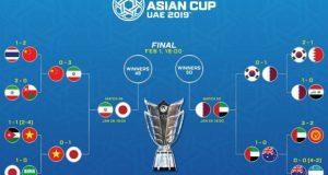 زمان بازی ایران و ژاپن نیمه نهایی جام ملت ها