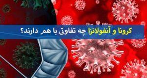 علائم کرونا چه فرقی با آنفولانزا و سرماخوردگی دارد؟ + علائم هر دو