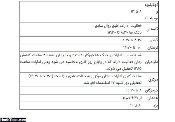 جدول ساعت کاری ادارات استانها در هفته سوم اسفند 98