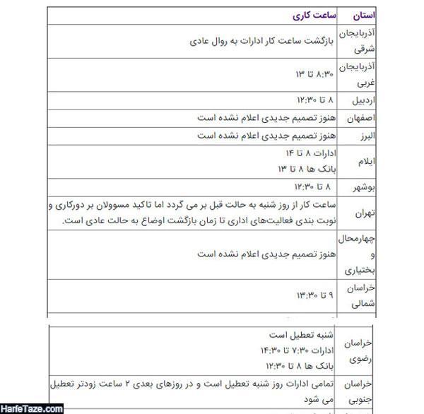 جدول ساعت کاری ادارات استانها از شنبه 17 تا 22 اسفند 98