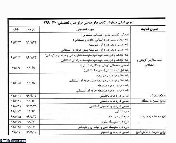 جدول زمانبندی خرید و سفارش کتاب درسی برای معلمان و دانش آموزان - 99 - 1400