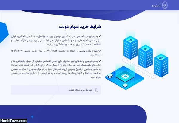 شرایط خرید سهام دولتی پذیره نویسی etf