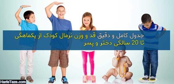 جدول کامل قد و وزن کودکان و نوجوانان از 1 ماه تا 20 سال دختر و پسر