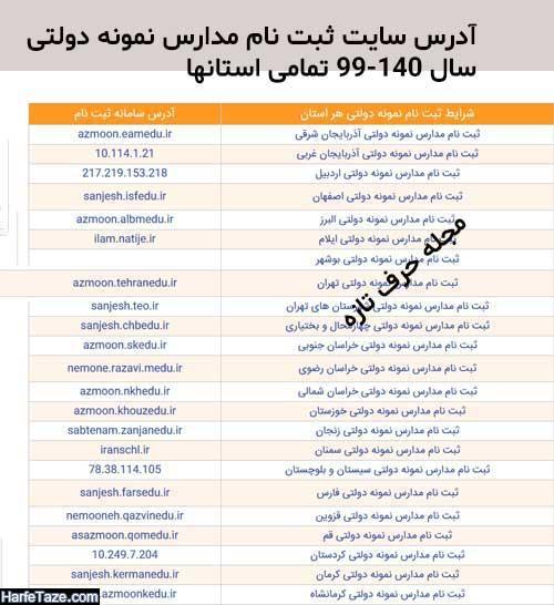 آدرس سایت ثبت نام آزمون نمونه دولتی همه استان ها