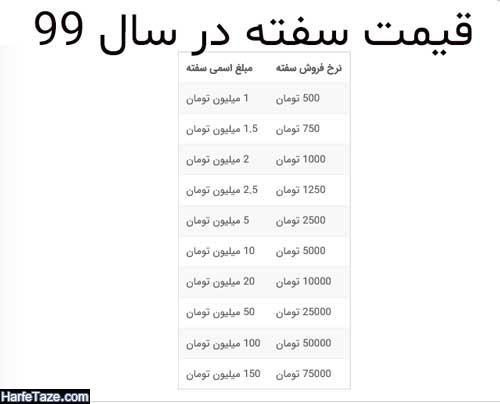 نرخ و قیمت سفته در سال 99 و 1400 بانک ها و آزاد و صرافی ها چقدر است؟