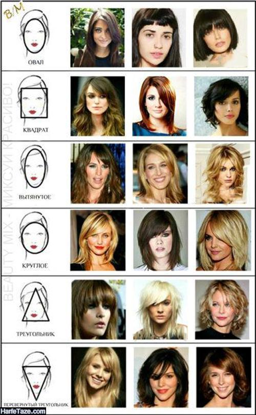 انواع صورت و نکات مهم انتخاب مدل کوتاهی مو زنانه و دخترانه