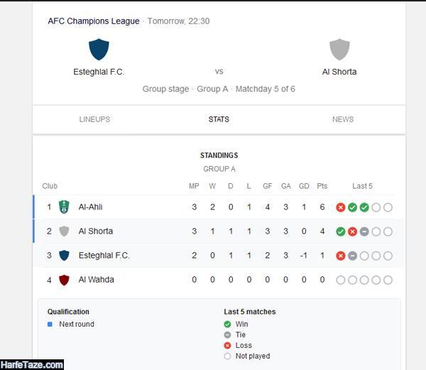 جدول بازی های استقلال در لیگ قهرمانان آسیا 2020