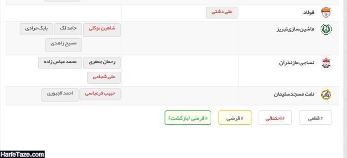آخرین آمار نقل و انتقالات لیگ برتر فوتبال ایران در سال 1400-99