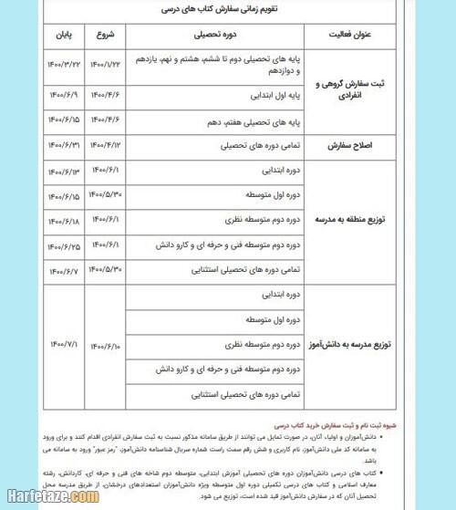 عکس جدول زمانی سفارش و ثبت نام کتاب درسی ابتدایی و متوسطه 1400-1401