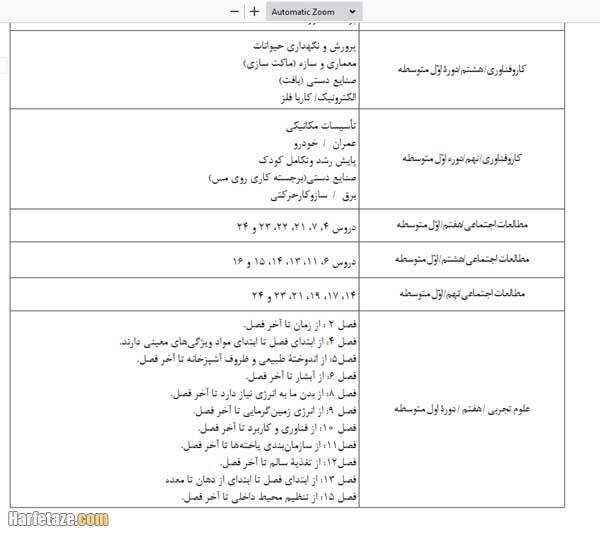 لیست حذفیات امتحان نهایی 1400 پایه نهم️