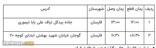 جدول / برنامه کامل قطعی برق 2 خرداد 1400