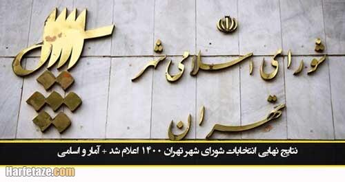 نتایج نهایی انتخابات شورای شهر تهران 1400 اعلام شد + آمار و اسامی