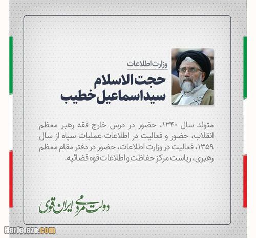 سوابق و رزومه حجت الاسلام خطیب وزیر اطلاعات