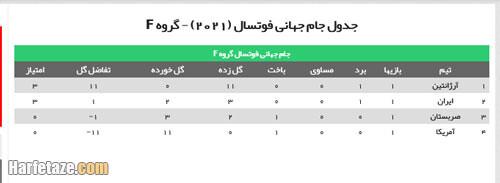 جدول نتایج مسابقات جام جهانی فوتسال 2021 + برنامه و ساعت پخش